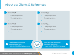 Clients of references slide