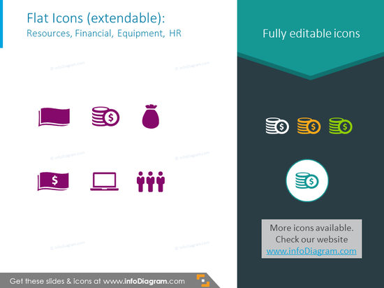 Resources, financial and equipment icons