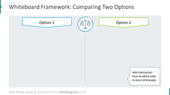 Whiteboard framework: comparing two options