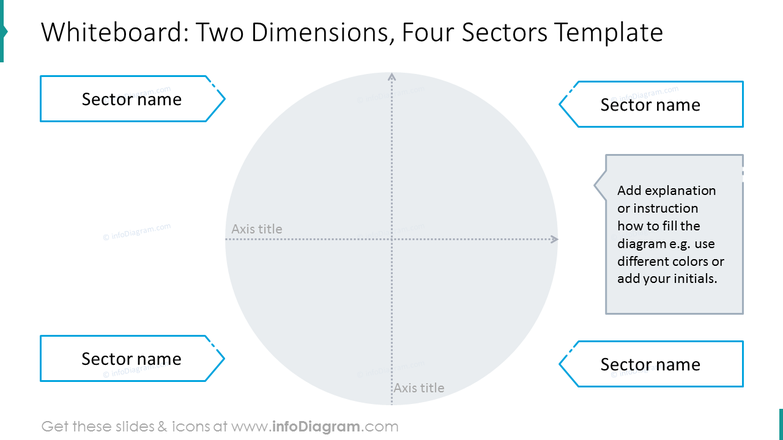 Whiteboard: two dimensions, four sectors template