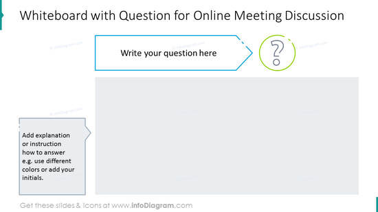 Whiteboard with question for online meeting discussion