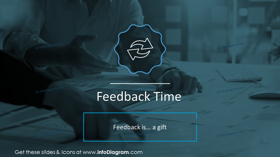 Feedback time slide