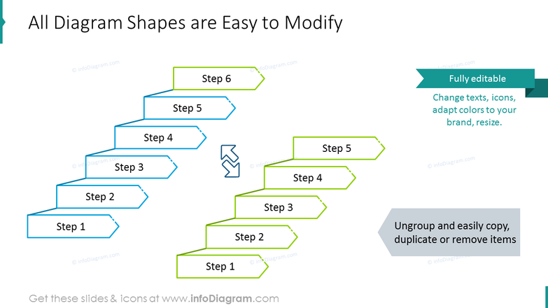 All diagram shapes are easy to modify