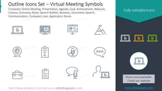 Outline style icons set: virtual meeting symbols computer, online meeting