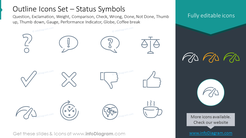 Outline style icons set: status symbols question, exclamation, weight