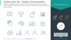 Outline style icons set: people, communication quotation