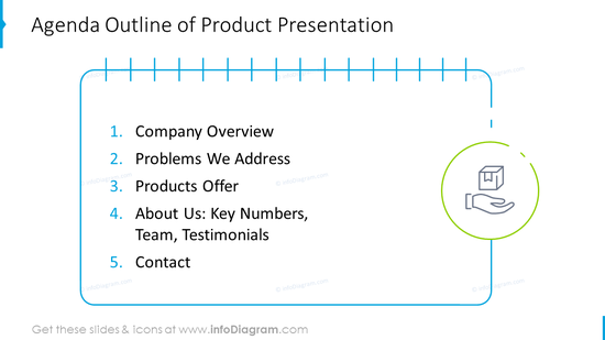 Product presentation agenda in outline style