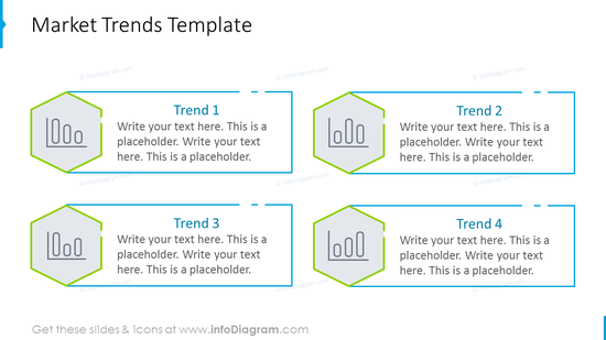 Market trends slide with text placeholders and icons