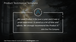 Product testimonial template on a picture background