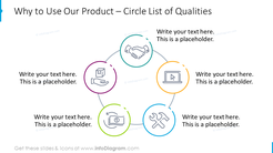 'Why to use our product' circle diagram with outline icons