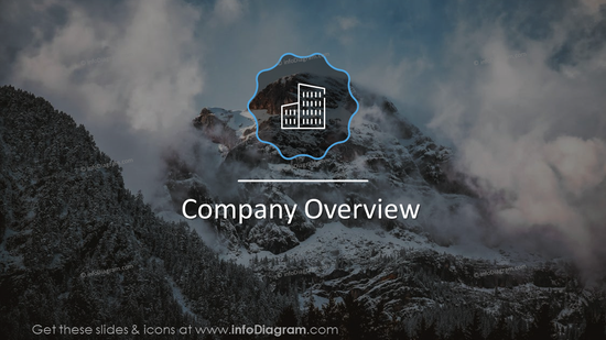 Company overview on a picture background