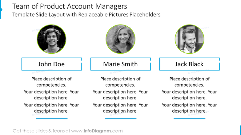 Product account managers profiles template with picture