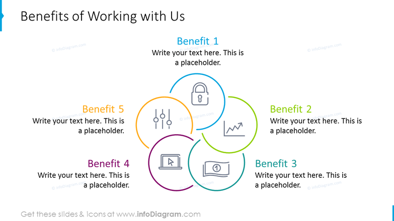 'Benefits of working with a company' illustrated with outline Venn chart