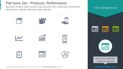 Flat Icons: Products, Product, Sales, Growth, Improvement, Showcase