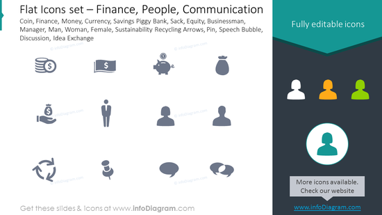 Icons set: Finance, Communication, Bank, Businessman, Speech Bubble