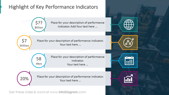 Key performance indicators list diagram with icons