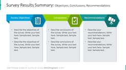 Survey results describing objectives, conclusions, recommendations