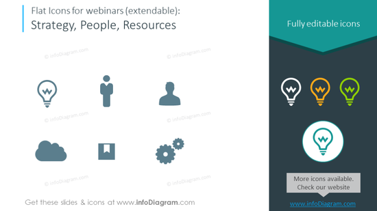Flat icons set for showing strategy,people and resources