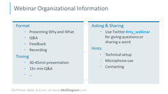 Example of organizational information showed in two columns