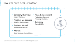Content of the Investor Pitch Deck