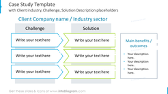Example of case study: client industry, solution, challenge and outcomes