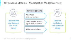 Key revenue streams slide template