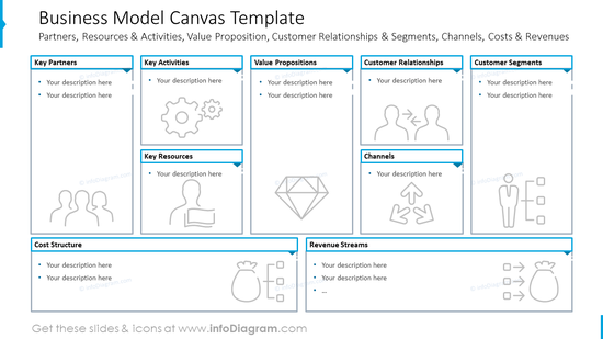 Business model canvas design template