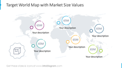 Target world map showing market size values