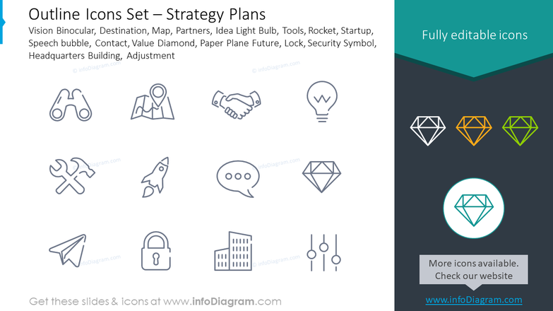 Outline icons: strategy plans, vision binocular, destination, map
