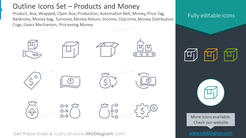 Outline icons: products and money product, box, wrapped, open box
