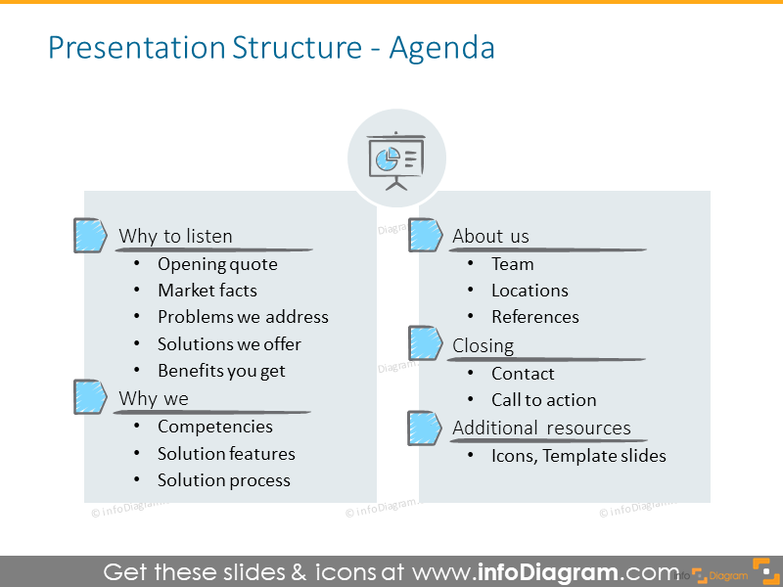 Presentation structure illustrated with two columns