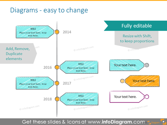 Example of the diagrams editability