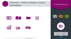 Symbols intended to show finance,analysis and control process
