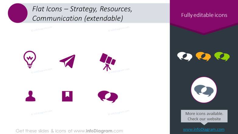 Icons and shapes intended to show strategy, resources and communication process