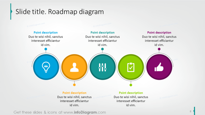 Roadmap diagram illustrated with icons