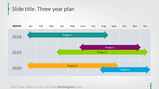 Year plan showed with flat arrows