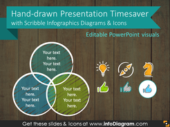Hand-drawn Presentation Timesaver (Scribble PPT Diagrams & Icons)