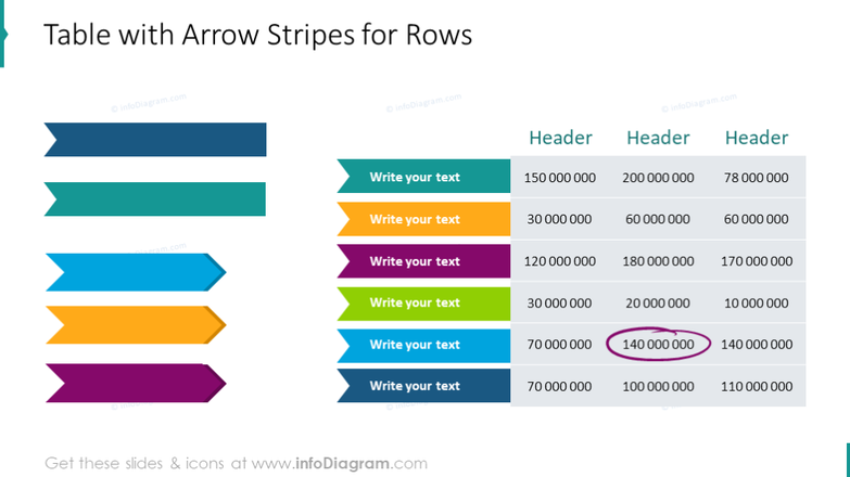 Arrow stripes for presenting table lines