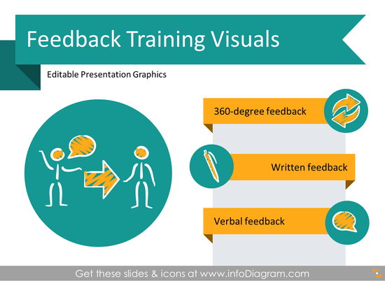 Feedback Training Visuals Toolbox