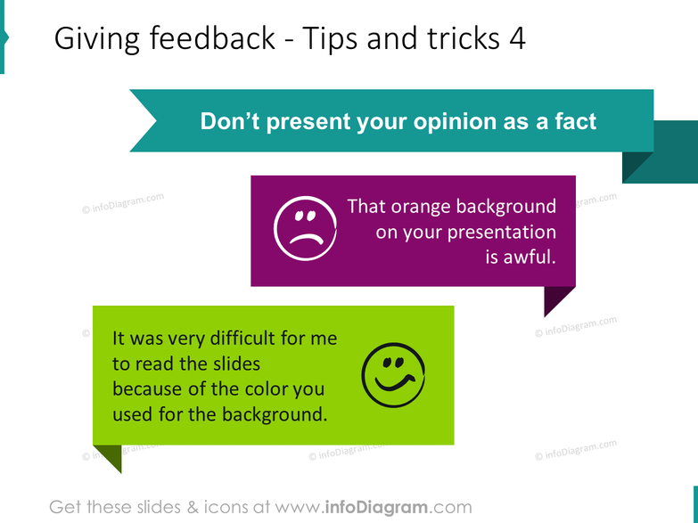 Giving feedback not as fact examples ppt
