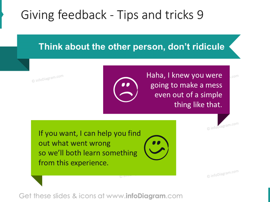 Giving feedback dont ridicule example sentence pptx