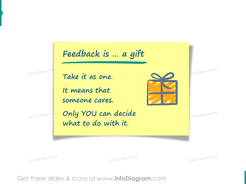 quote feedback training gift powerpoint postit clipart