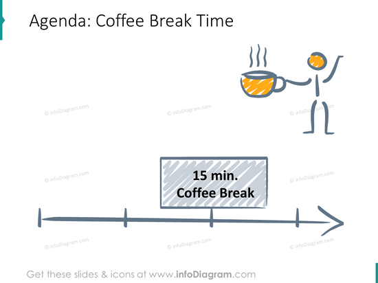 motivation training coffee break time icons ppt clipart