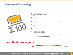 presentation skills training summary powerpoint icons slide conclusions