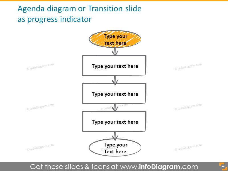 Agenda diagram or transition slide as progress indicator