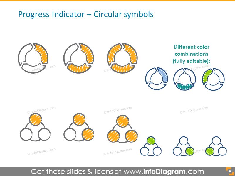 Circular indicator symbols