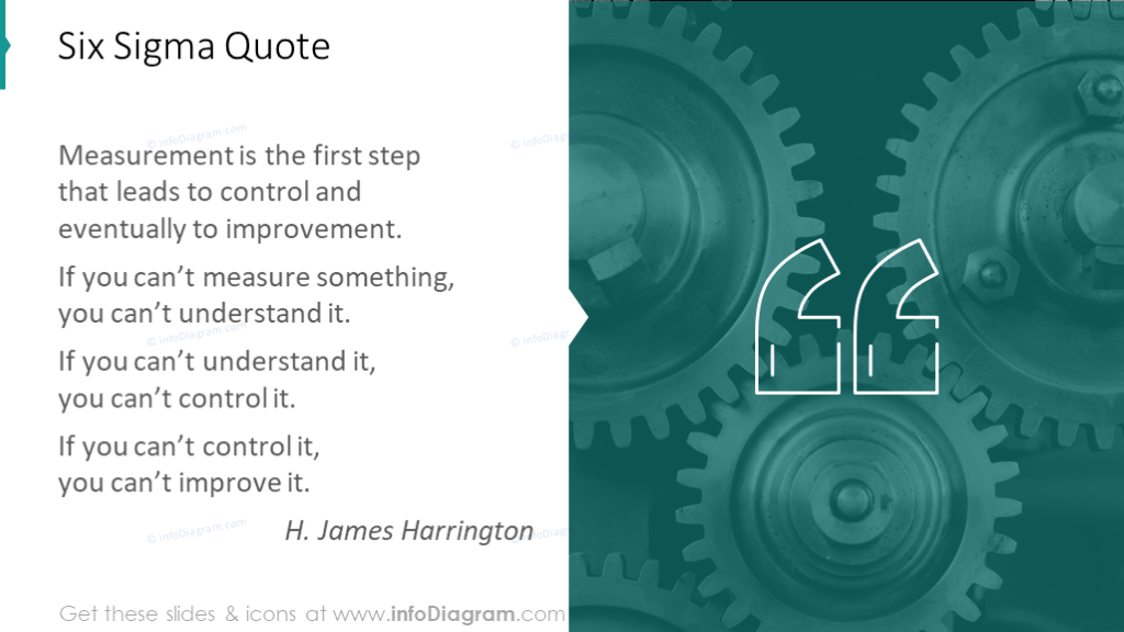Six sigma quotation slide presented with speech marks graphics