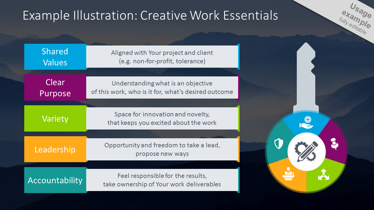 Creative work essentials list with place for description and symbols