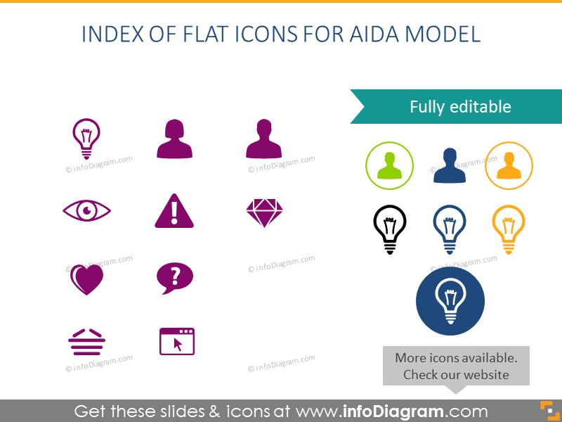 Flat Icons Index: AIDA Model
