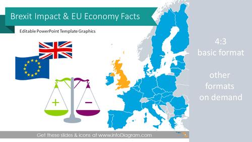 Brexit Impact Presentation & UK-EU economy facts (PPT Template)
